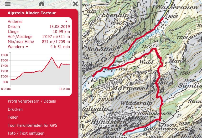 Wanderkarte & Höhenprofil Kindertortour im Alpstein
